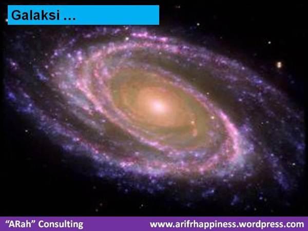 Galaksi Fractal